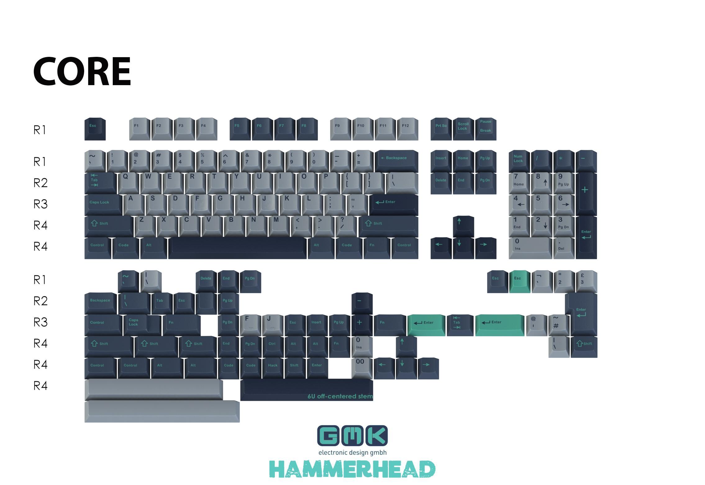 gmk-hammerhead-core-final