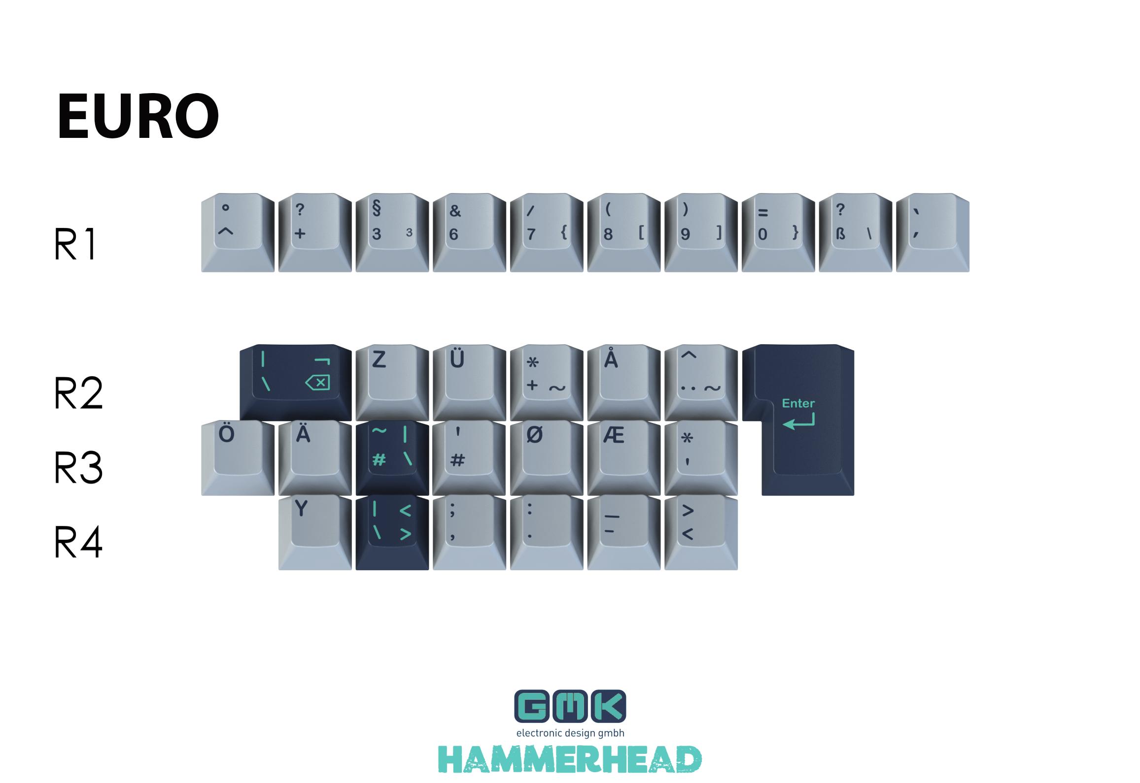 premium selection bc432 1b14a GMK Hammerhead | KeyLabs Keycaps