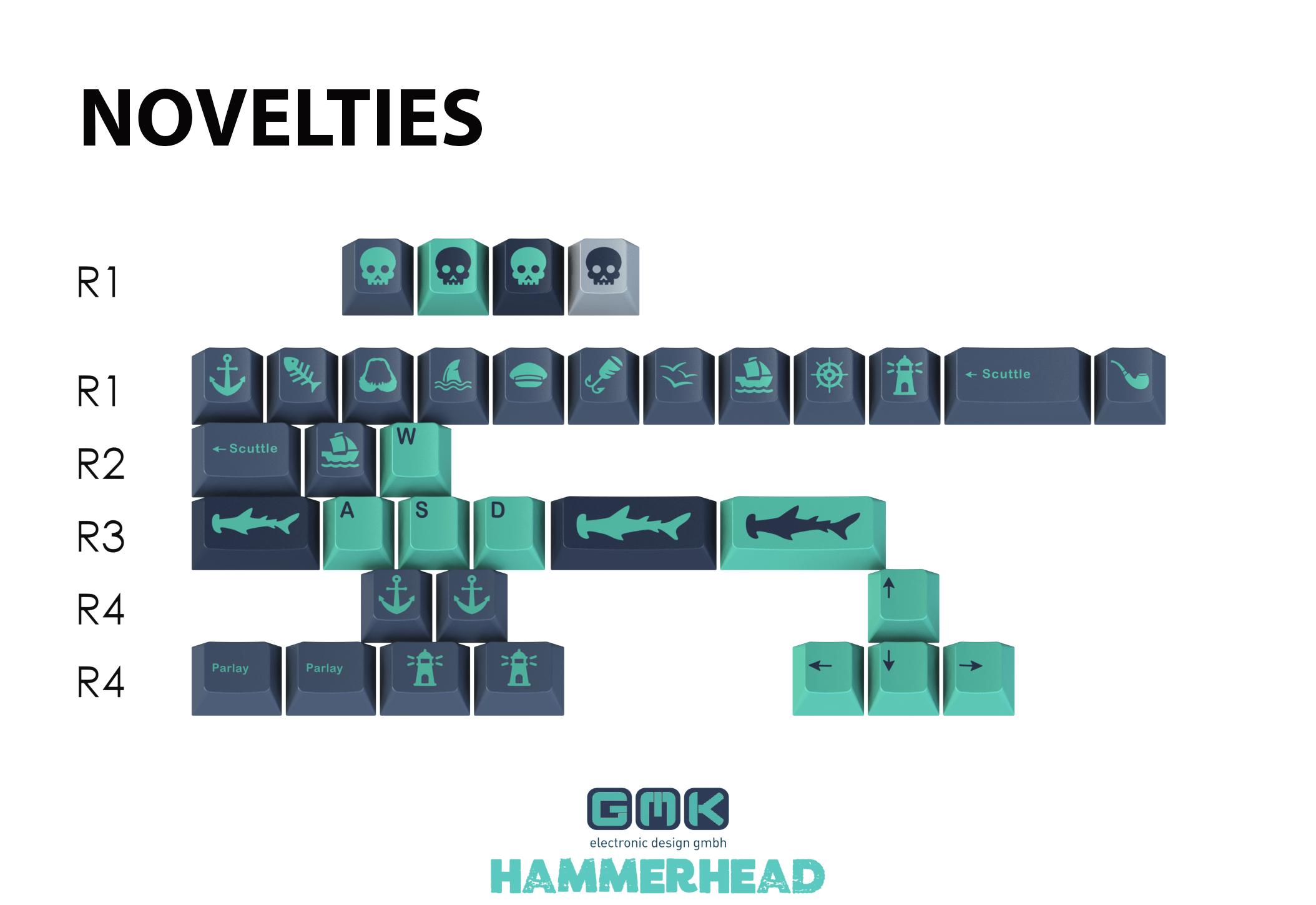 gmk-hammerhead-novelty-final